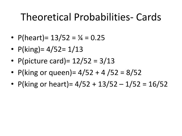 Theoretical Probabilities- Cards
