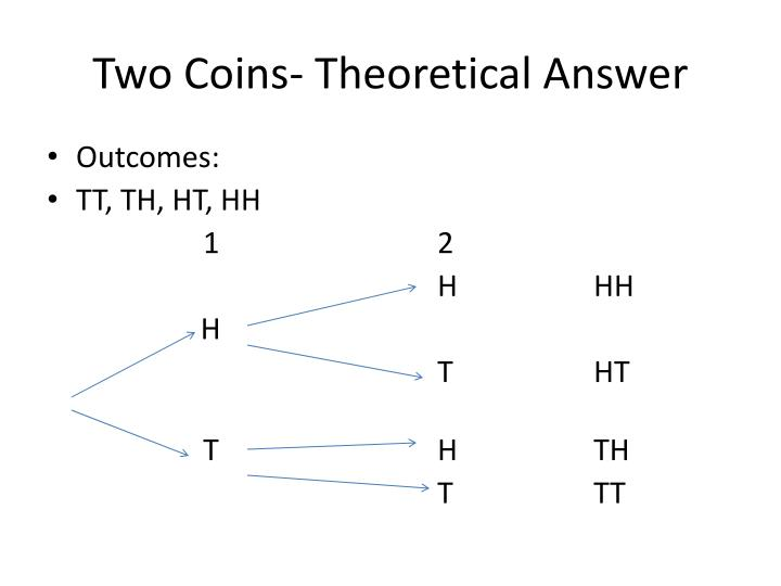 Two Coins- Theoretical Answer