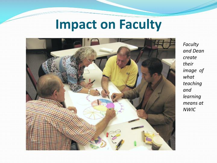 Impact on Faculty