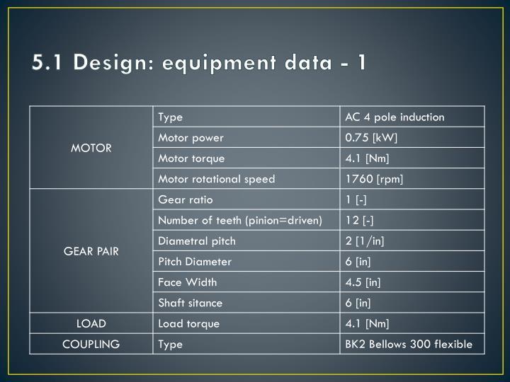 5.1 Design: