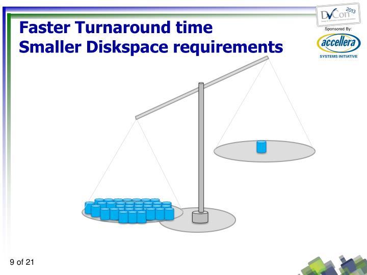 Faster Turnaround time