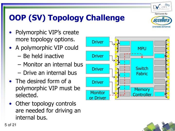 OOP (SV) Topology