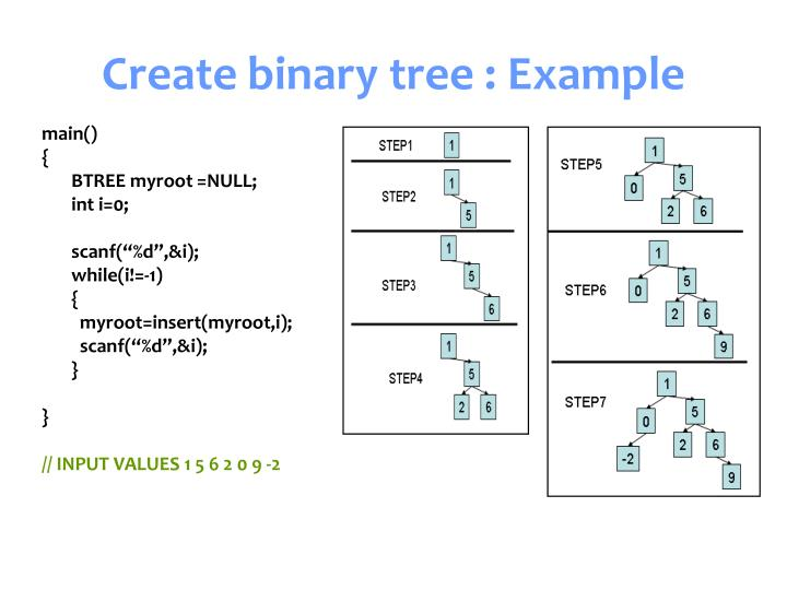 Create binary tree : Example