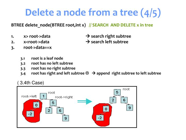 Delete a node from a tree (4/5)