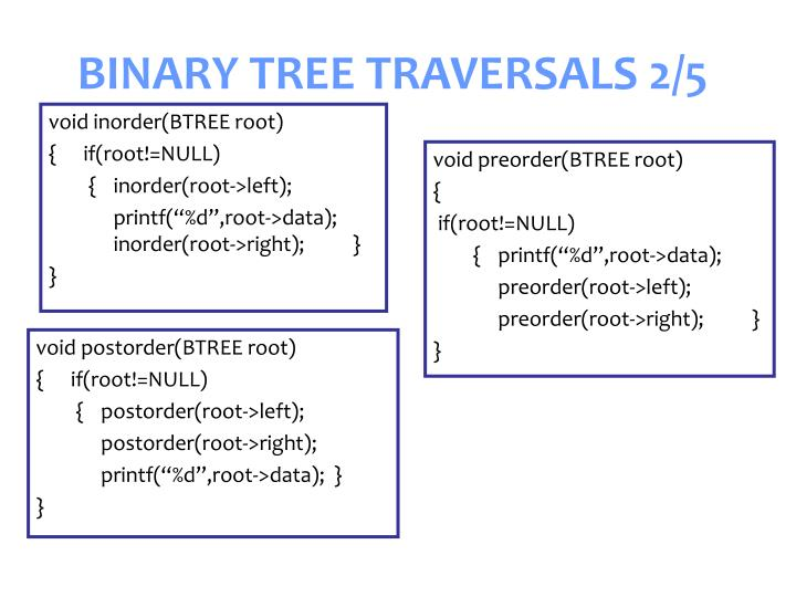 BINARY TREE TRAVERSALS 2/5