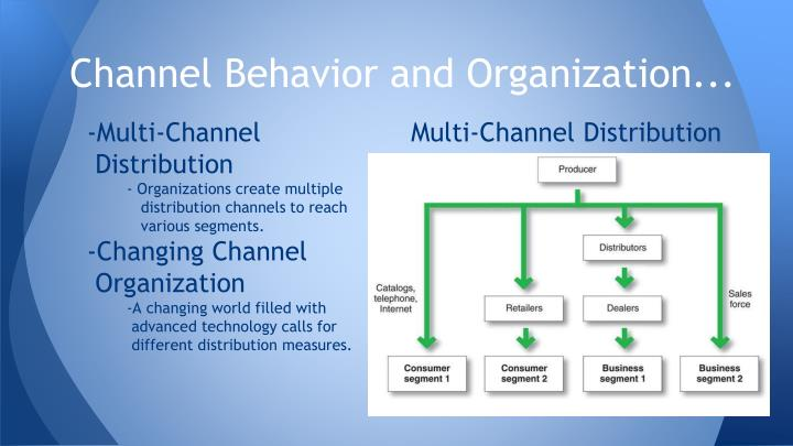 Channel Behavior and Organization...