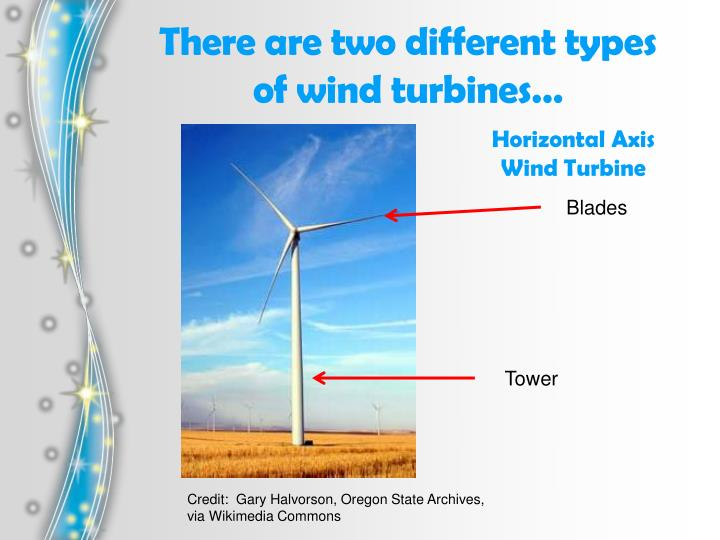 There are two different types of wind turbines…