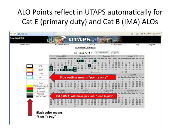 ALO Points reflect in UTAPS automatically for