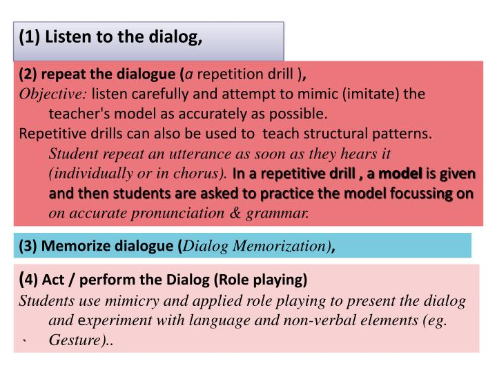 (2) repeat the dialogue (