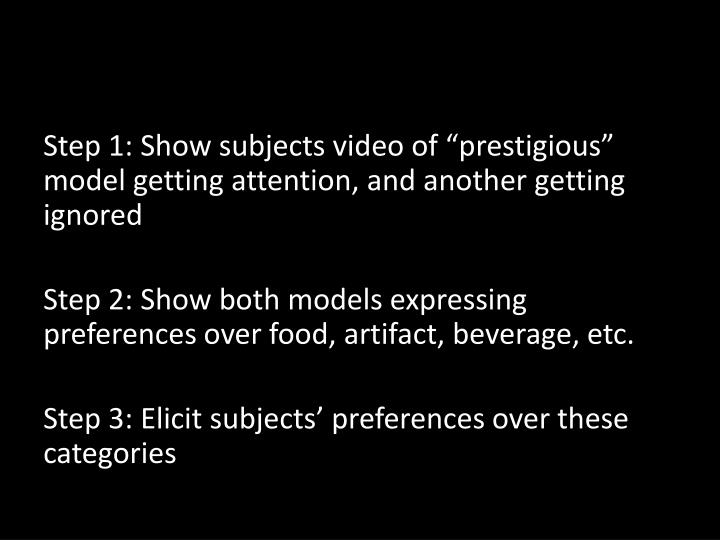 Step 1: Show subjects video of
