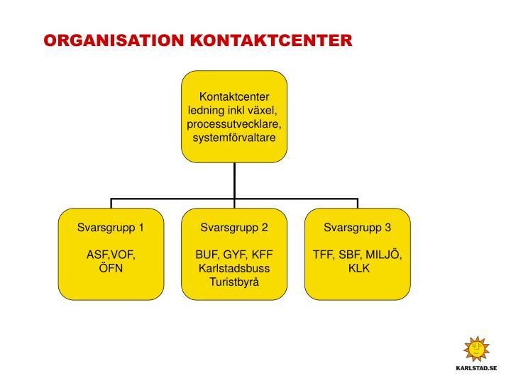 Kontaktcenter