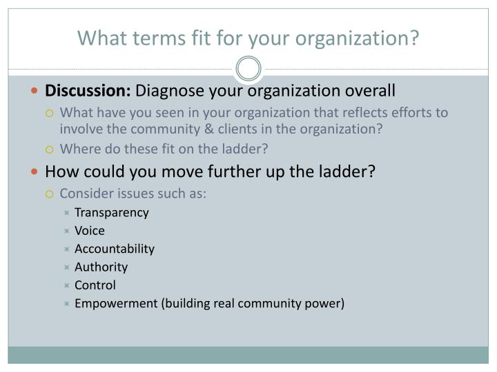 What terms fit for your organization?