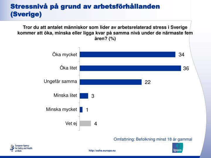 Stressnivå på grund av arbetsförhållanden (Sverige)