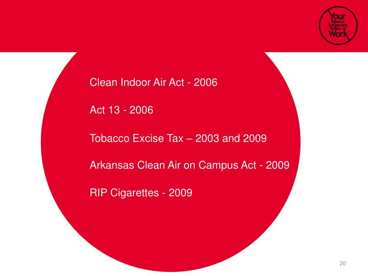 Clean Indoor Air Act - 2006
