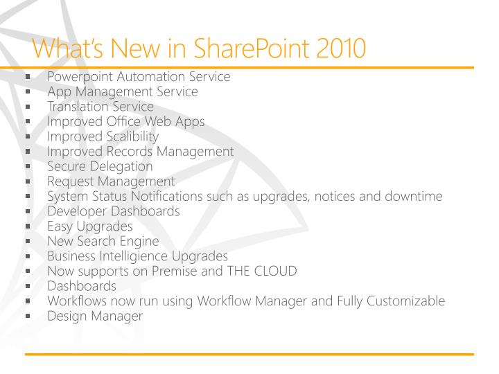 What's New in SharePoint 2010