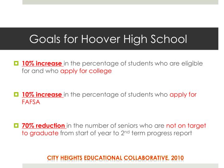 Goals for Hoover High School