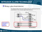 intrusion alarm technology16