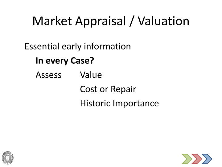 Market Appraisal / Valuation