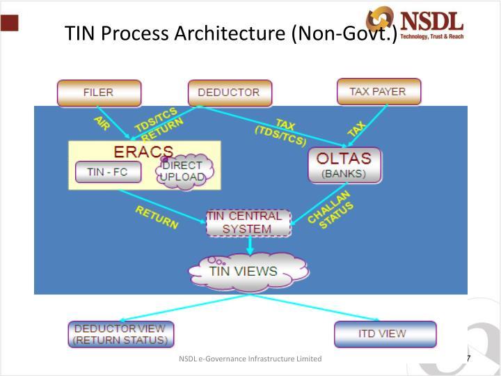 TIN Process Architecture (Non-Govt.)