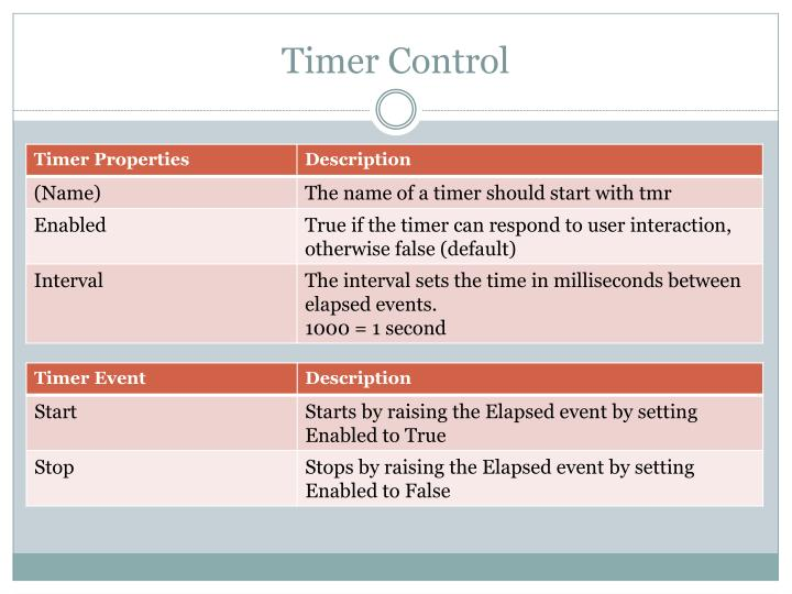 Timer Control