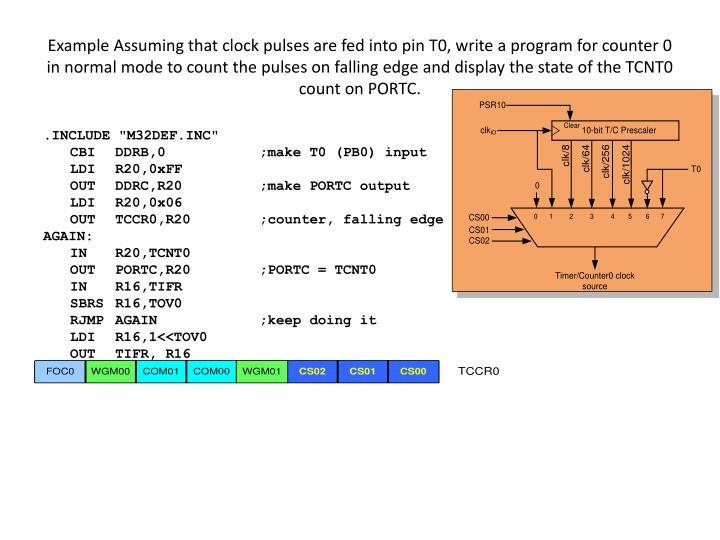 Example Assuming that clock pulses are fed into pin T0, write a program for counter 0 in normal mode to count the pulses on falling edge and display the state of the TCNT0 count on PORTC.