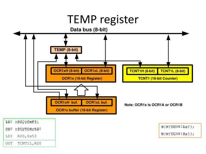 TEMP register