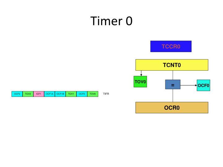 Timer 0
