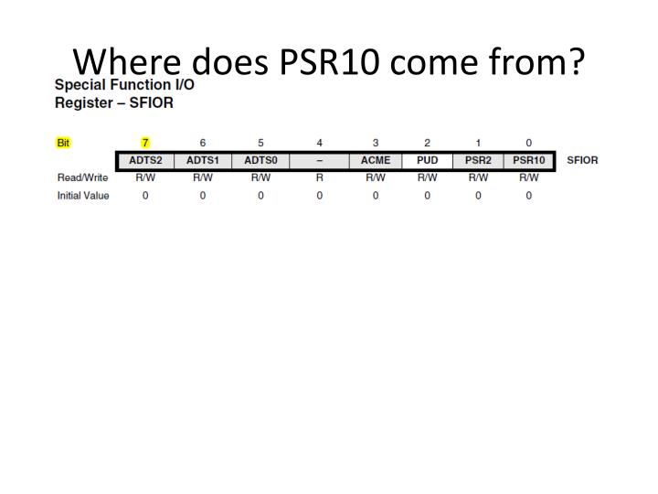 Where does PSR10 come from?
