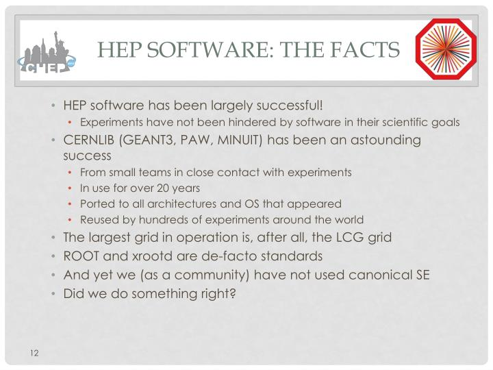 HEP software: the facts