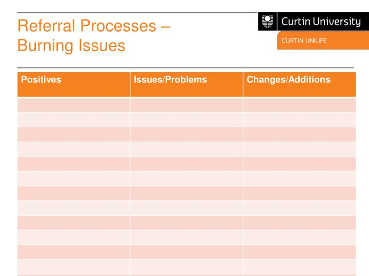 Referral Processes – Burning Issues