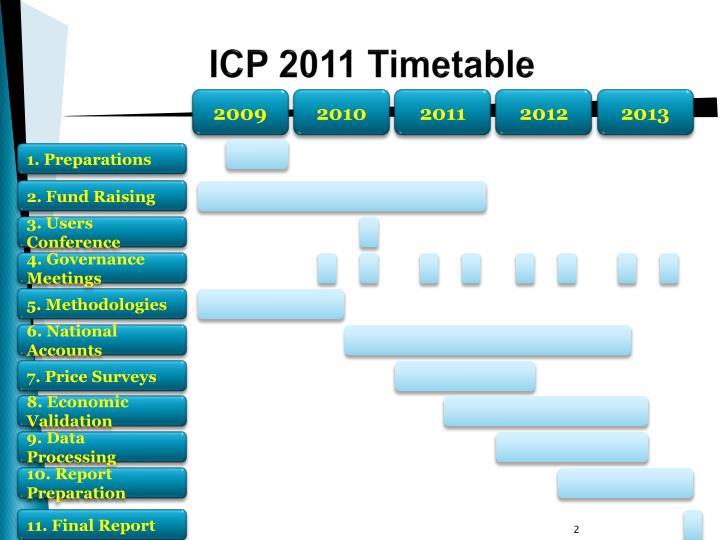 ICP 2011 Timetable