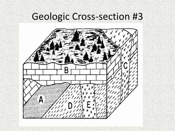 Geologic Cross-section