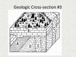 geologic cross section 3