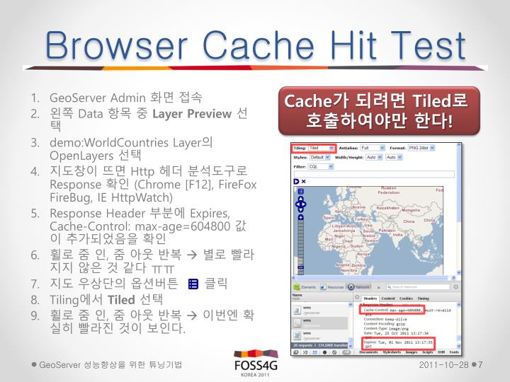 Browser Cache Hit Test