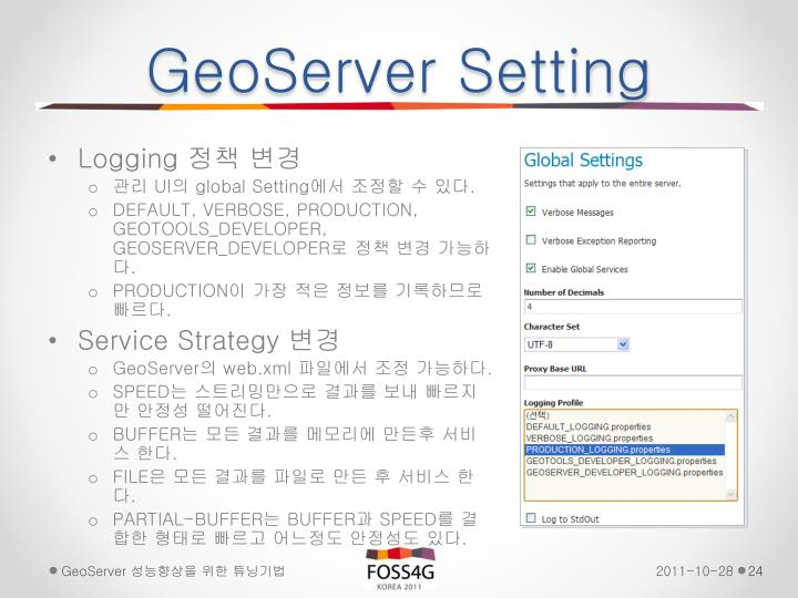 GeoServer Setting