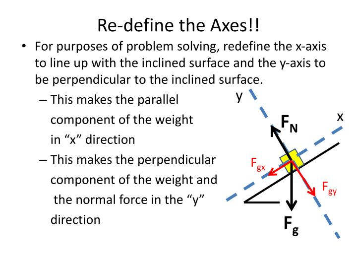Re-define the Axes!!