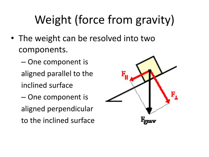Weight (force from gravity)