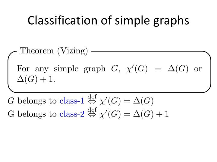 Classification of simple graphs