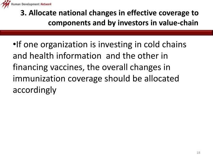 3. Allocate national changes in effective coverage to components and by investors in value-chain