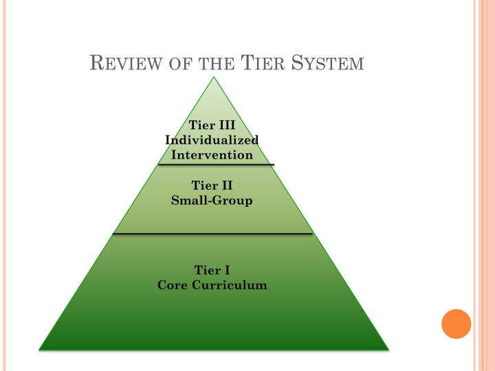 Review of the Tier System