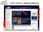 tiara website www eu tiara eu1