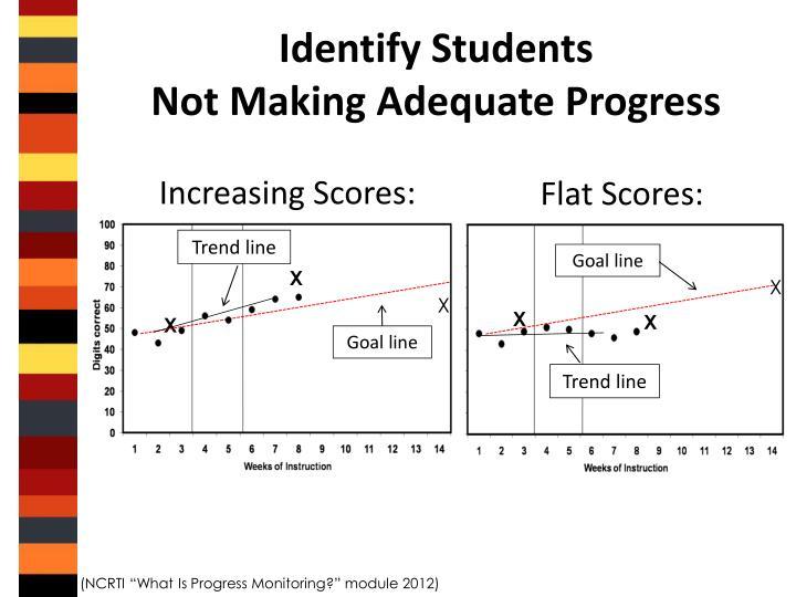 Identify Students