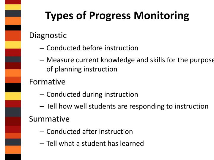 Types of Progress Monitoring