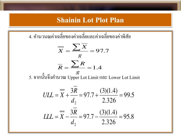 Shainin
