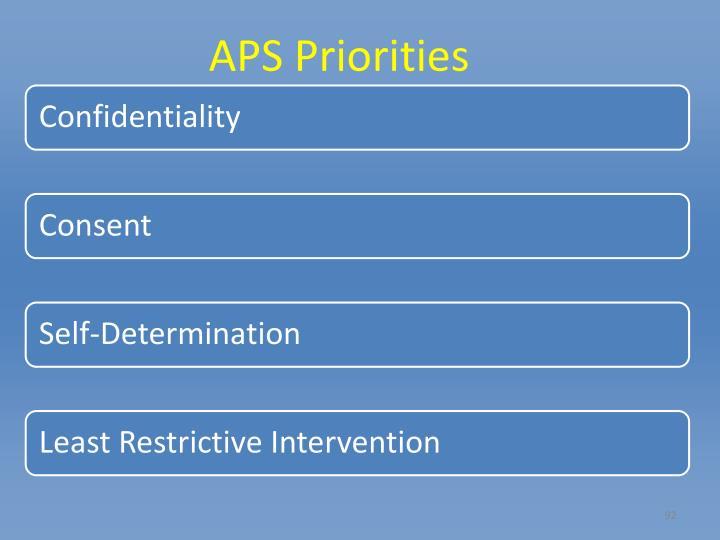 APS Priorities