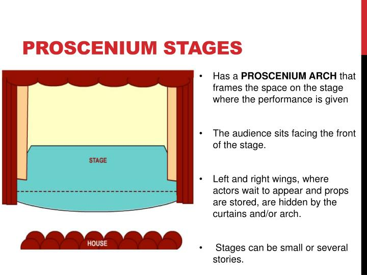 Proscenium stages