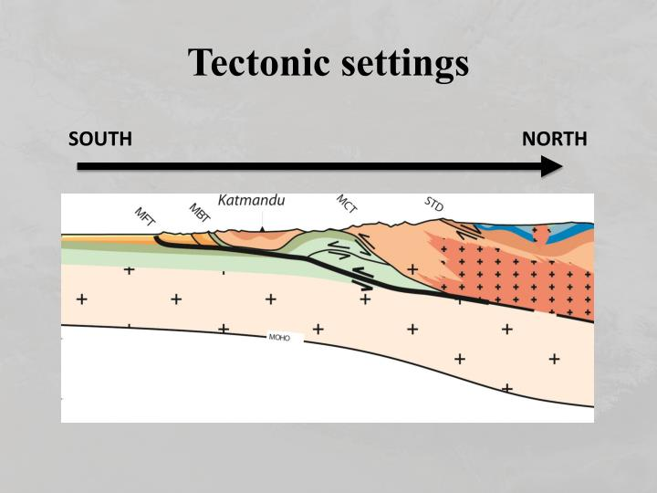 Tectonic settings