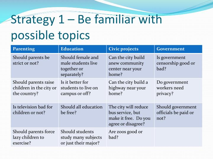 Strategy 1 – Be familiar with possible topics