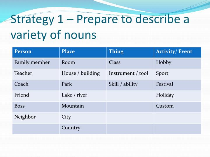 Strategy 1 – Prepare to describe a variety of nouns