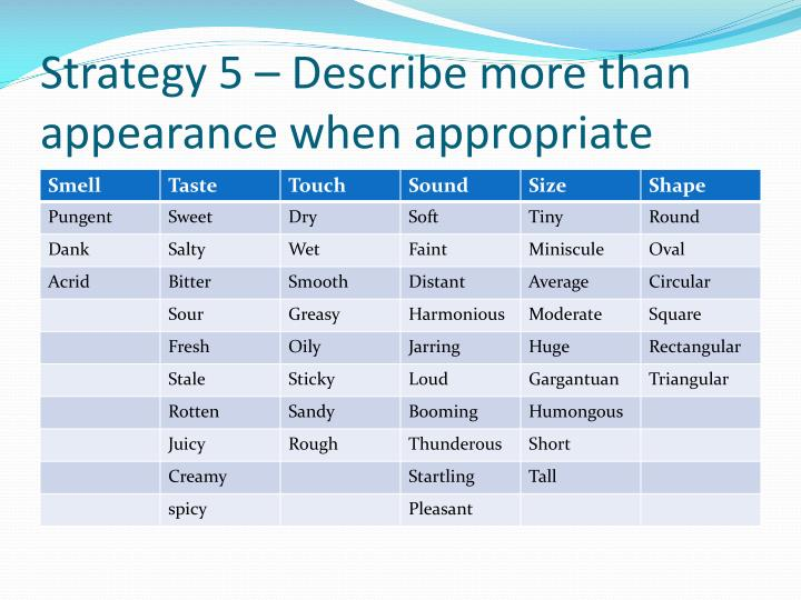 Strategy 5 – Describe more than appearance when appropriate
